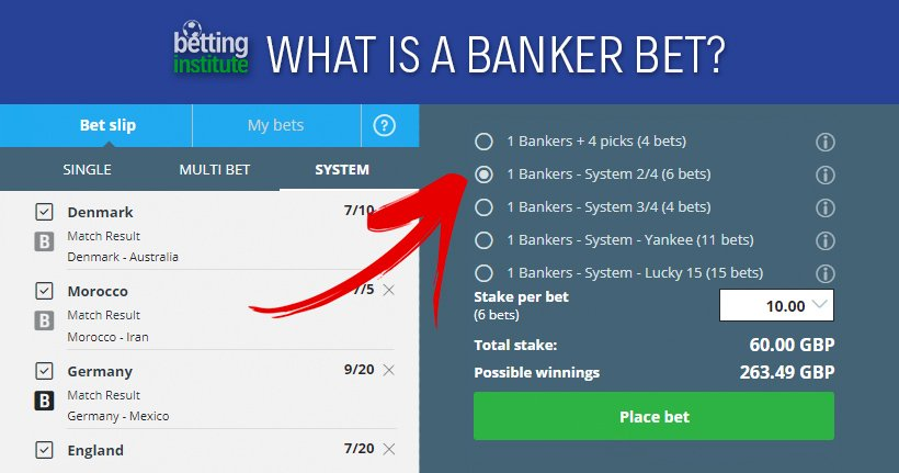 Betting banker online betting usa paypal casinos