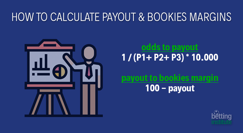How To Calculate Payout & Bookmaker Margins