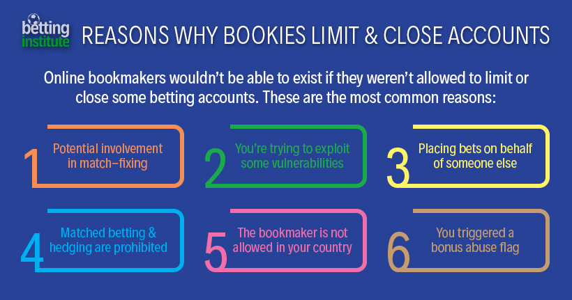 Raisons pour lesquelles les bookmakers limitent et clôturent les comptes
