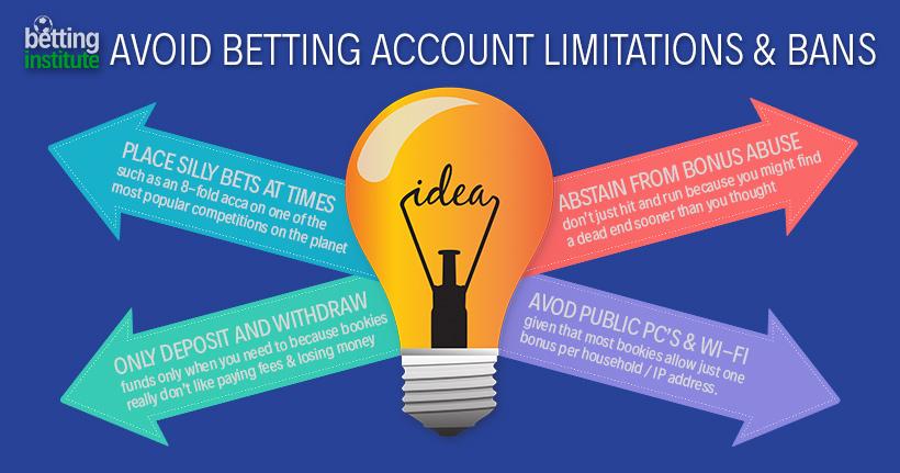 Betting Accounts