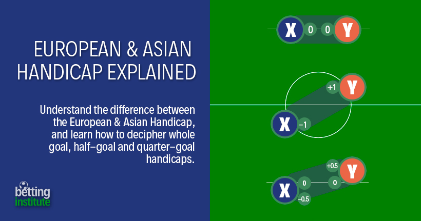 European & Asian Handicap Explained
