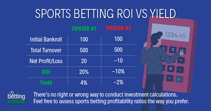 How to calculate roi sports betting free online 3 card poker bodog betting