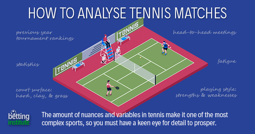 How to bet on tennis matches home court advantage nba betting spreads
